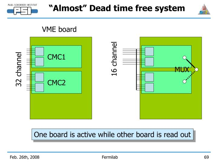 """""""Almost"""" Dead time free system"""