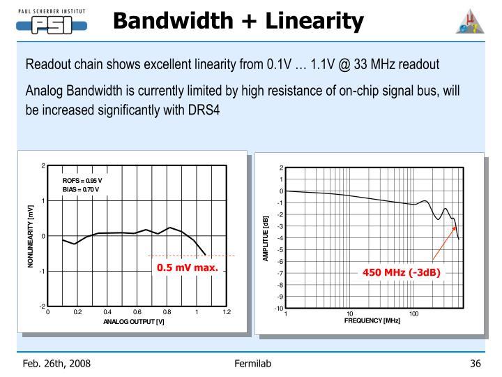 Bandwidth + Linearity