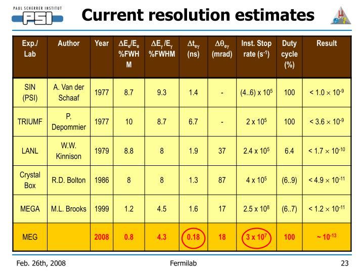 Current resolution estimates