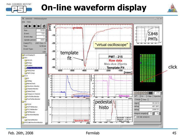 On-line waveform display