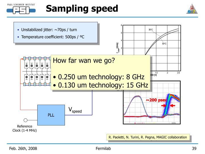 Sampling speed