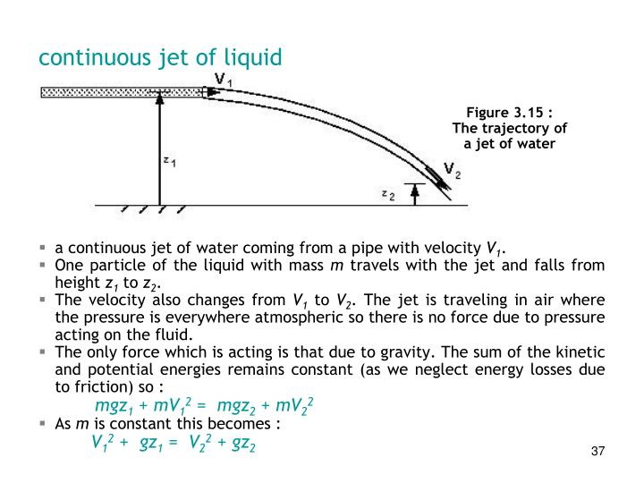 continuous jet of liquid