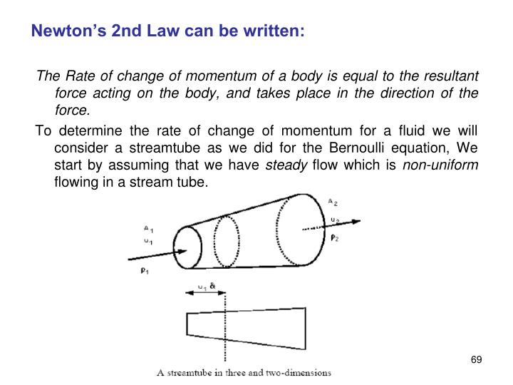 Newton's 2nd Law can be written:
