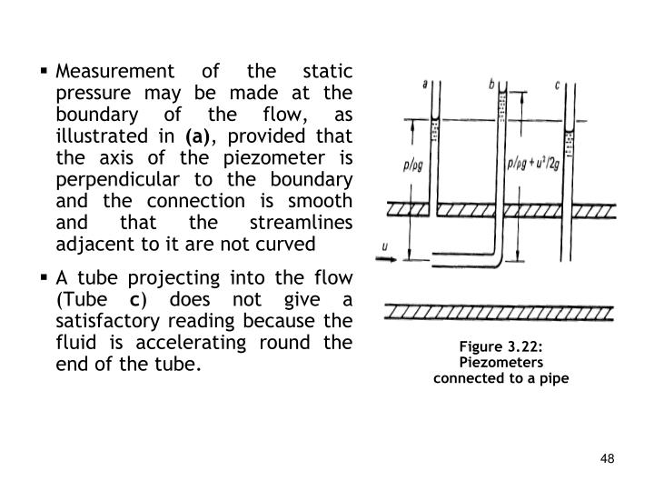 Measurement of the static pressure may be made at the boundary of the flow, as illustrated in