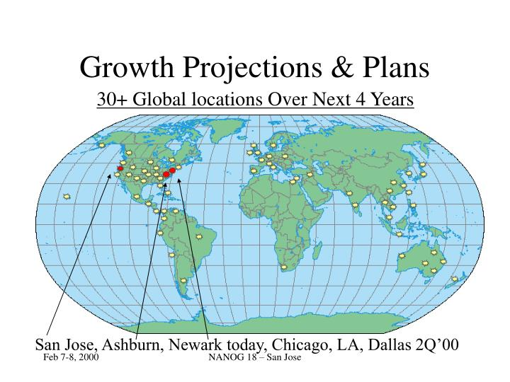Growth Projections & Plans