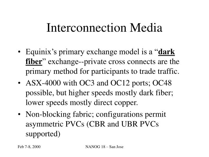 Interconnection media