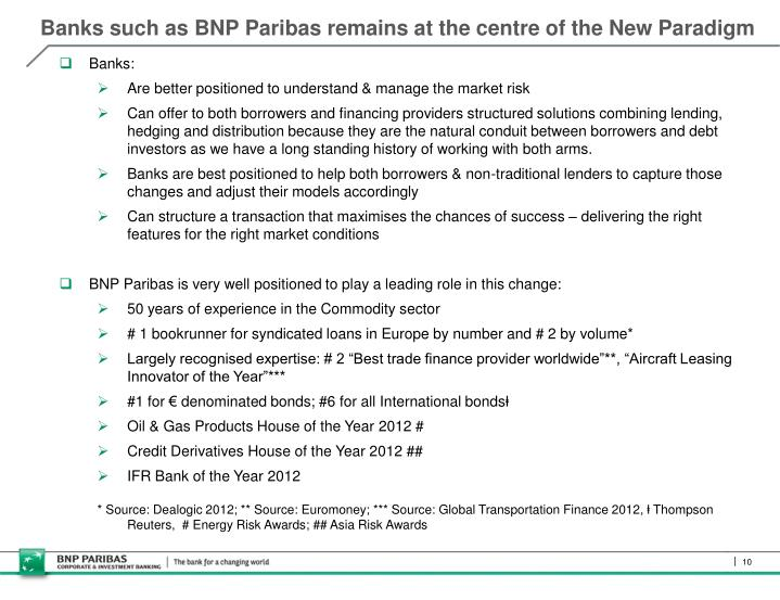 Banks such as BNP Paribas remains at the centre of the New Paradigm