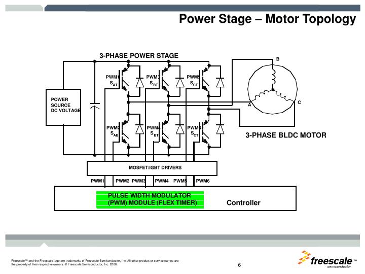 Power Stage – Motor Topology