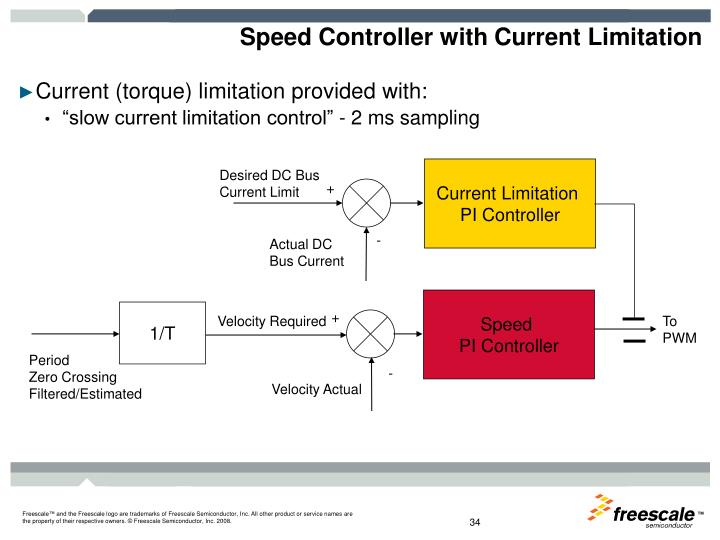 Speed Controller with Current Limitation