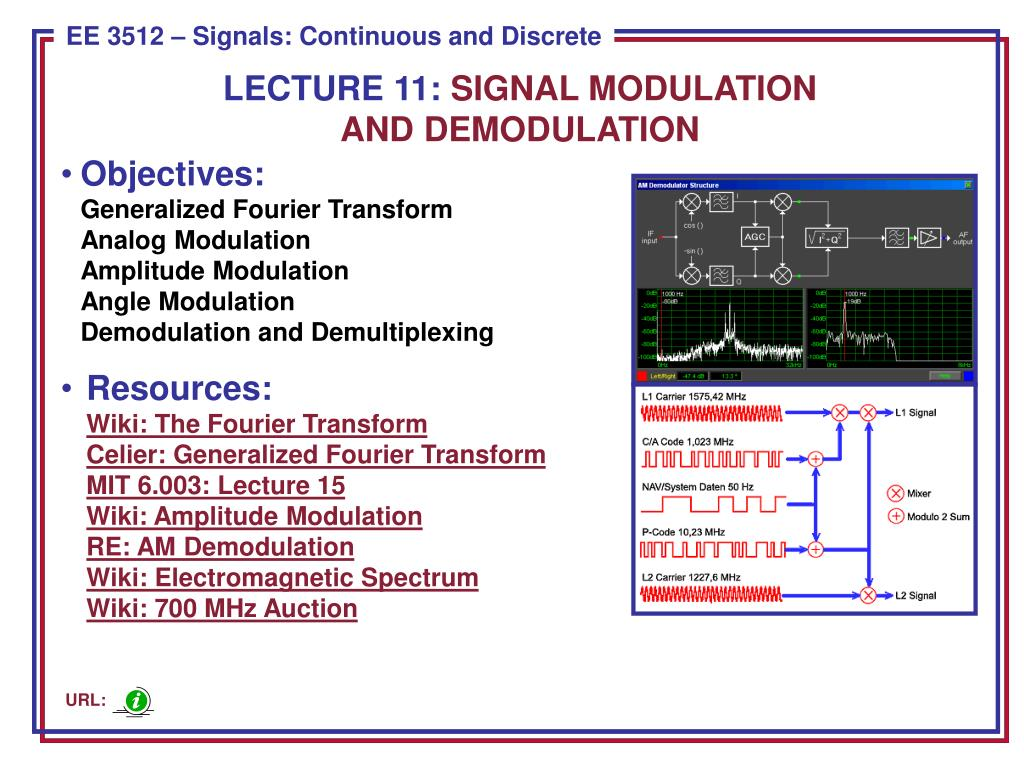 Ppt Lecture 11 Signal Modulation And Demodulation Powerpoint Am Circuit Slide1 N
