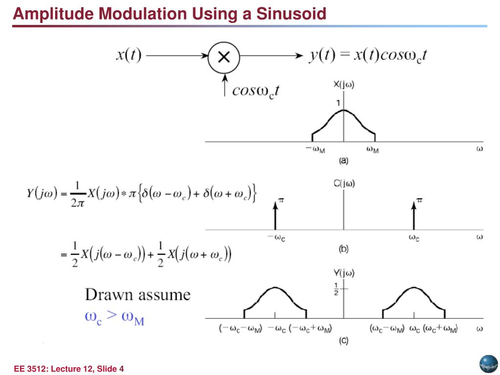 PPT - LECTURE 11: SIGNAL MODULATION AND DEMODULATION