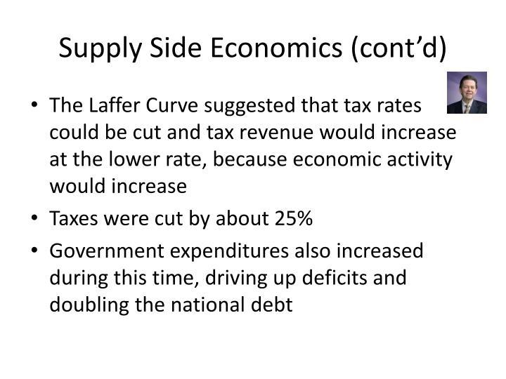 Supply Side Economics (cont'd)