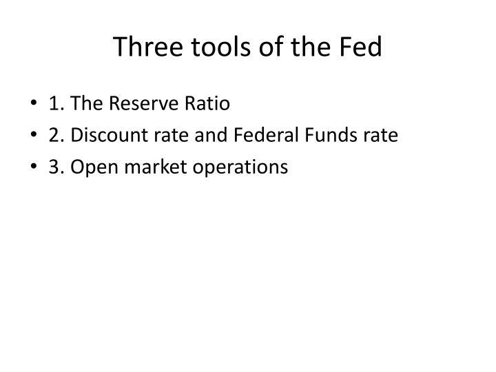 Three tools of the Fed