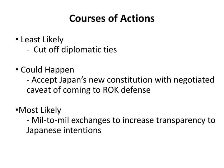 Courses of actions