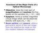 functions of the major parts of a optical microscope1
