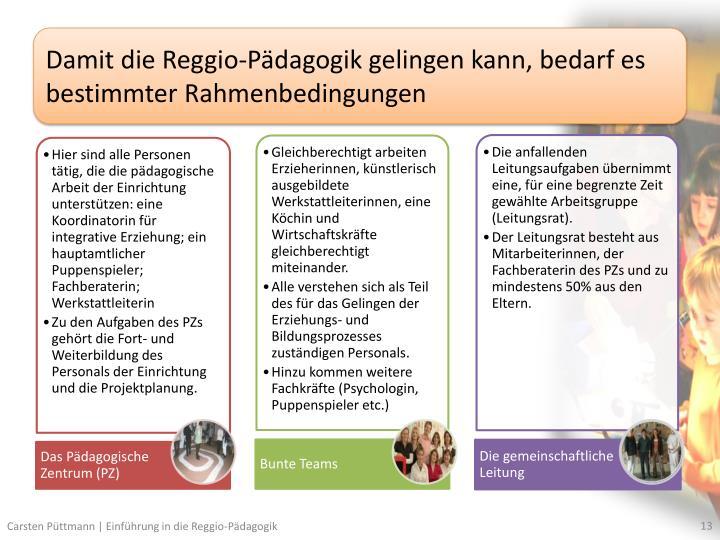Beste Pädagogische Ppt Vorlagen Galerie - Beispiel Anschreiben für ...