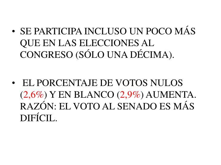 SE PARTICIPA INCLUSO UN POCO MÁS QUE EN LAS ELECCIONES AL CONGRESO (SÓLO UNA DÉCIMA).