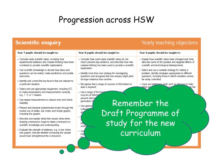 Progression across HSW