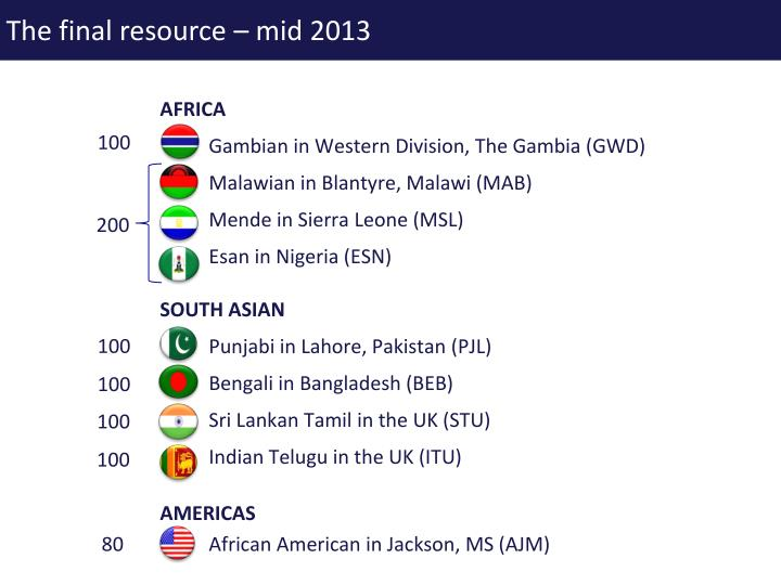 The final resource – mid 2013