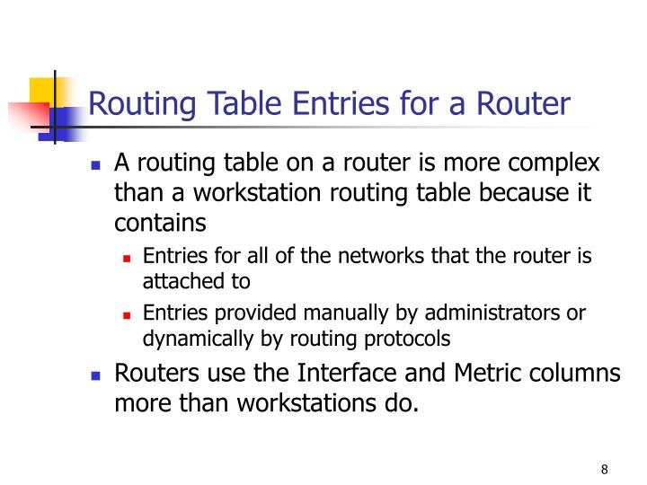 Routing Table Entries for a Router