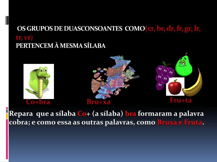 Os grupos de duasconsoantes como cr br dr fr gr lr tr vr pertencem mesma s laba