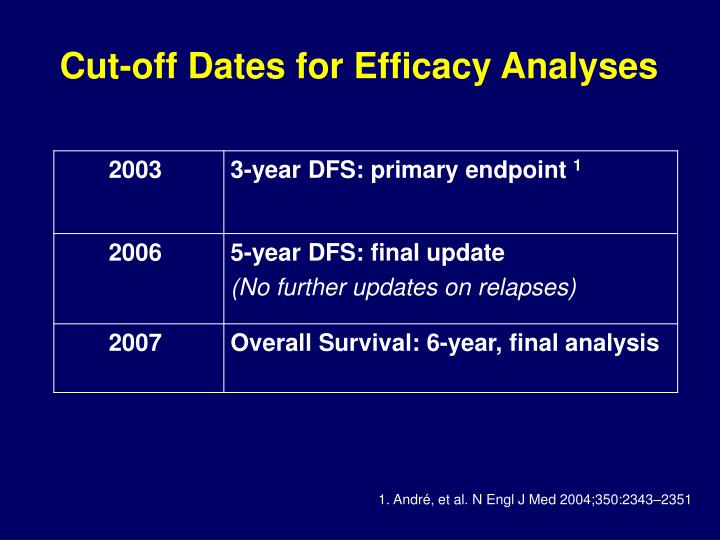 Cut off dates for efficacy analyses