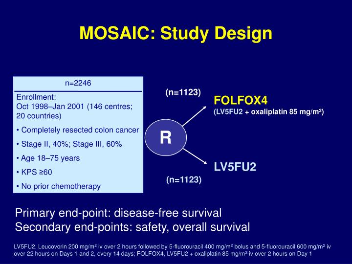 Primary end point disease free survival secondary end points safety overall survival