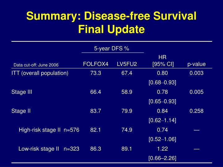 Summary: Disease-free Survival