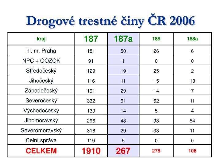 Drogové trestné činy ČR 2006