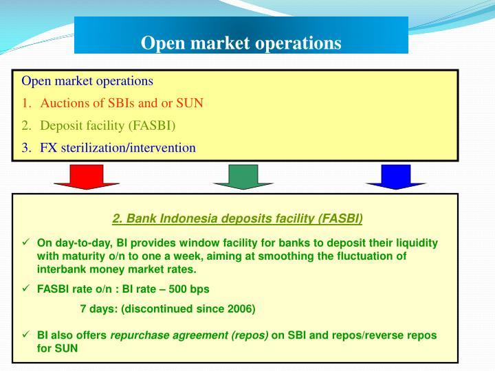 Open market operations