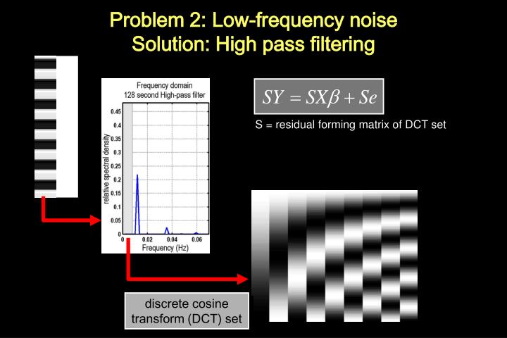 Problem 2: Low-frequency noise