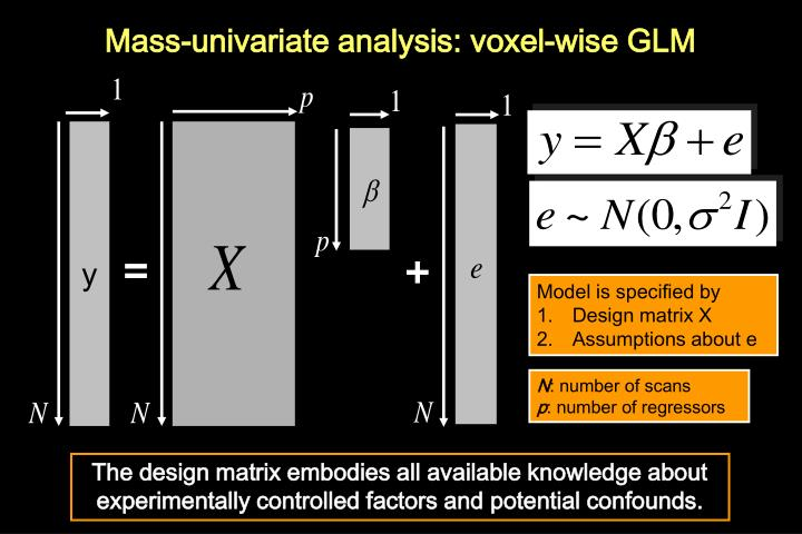 Mass-univariate analysis: voxel-wise GLM