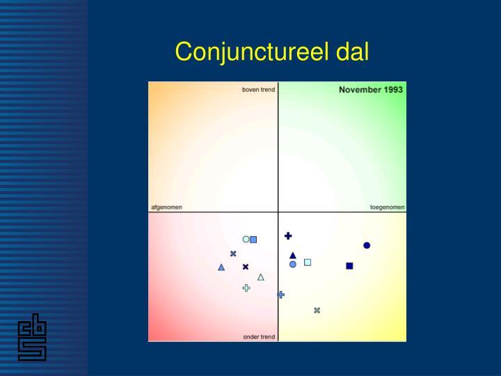 Conjunctureel dal
