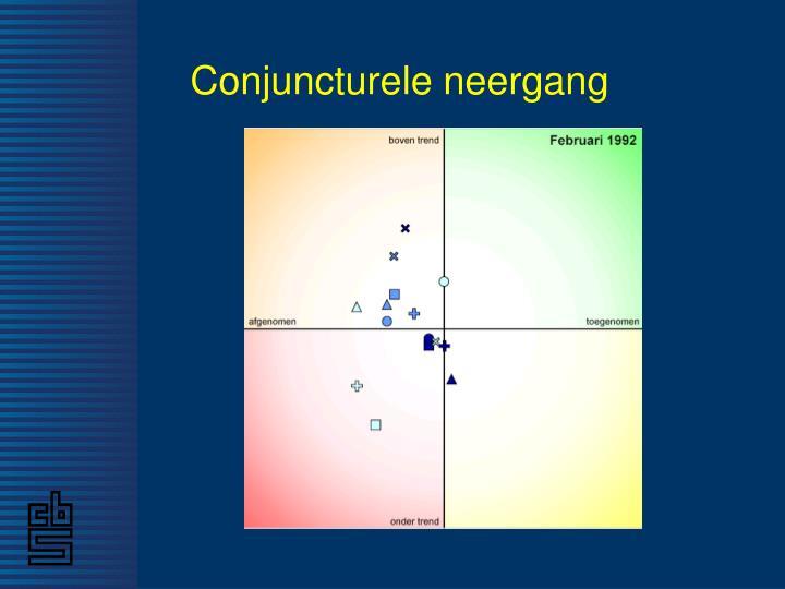Conjuncturele neergang