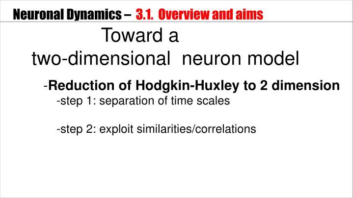 Neuronal Dynamics –