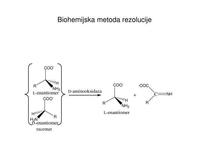 Biohemijska metoda rezolucije