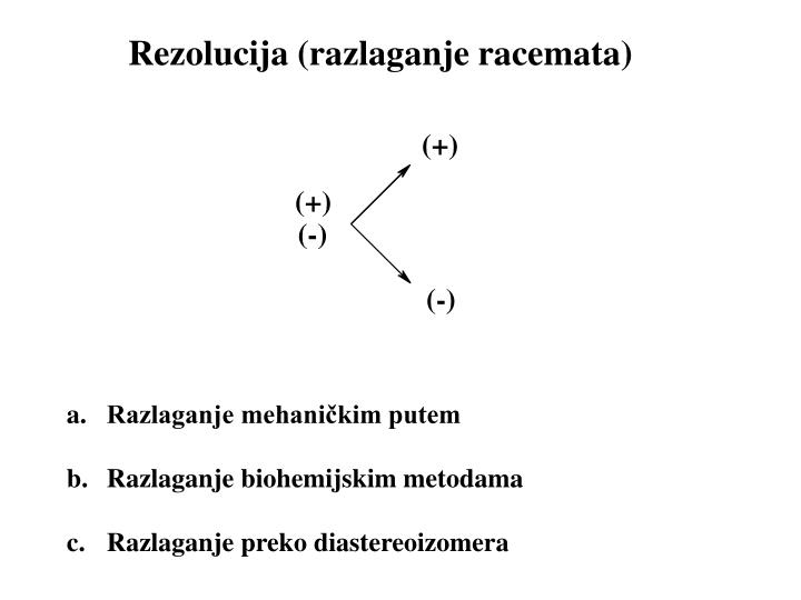 Rezolucija (razlaganje racemata)