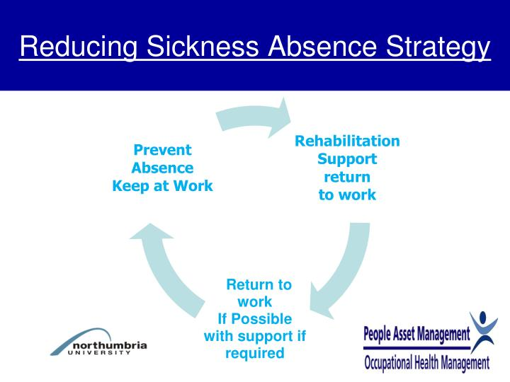 Reducing Sickness Absence Strategy