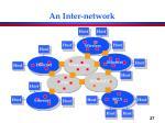 an inter network