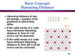 basic concept hamming distance