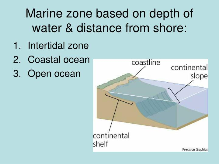 Marine zone based on depth of water & distance from shore: