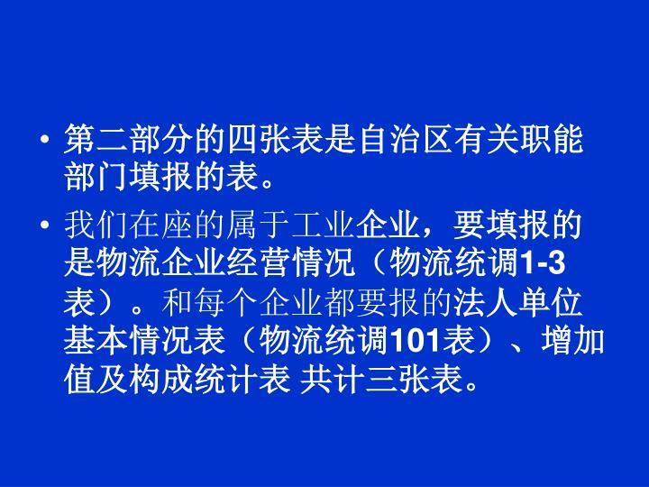 第二部分的四张表是自治区有关职能部门填报的表。