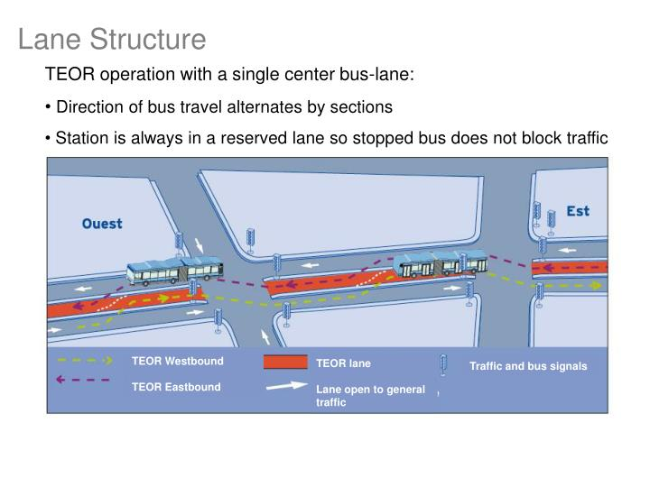 Lane Structure