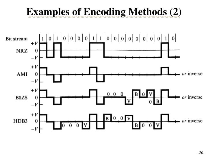 Ppt Class 2 Physical Layer Data Encodingdecoding