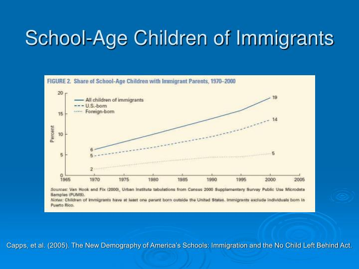 School-Age Children of Immigrants