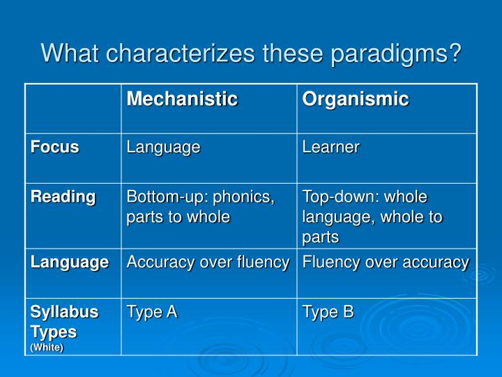 What characterizes these paradigms?