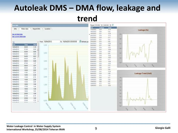 Autoleak DMS – DMA flow, leakage and trend