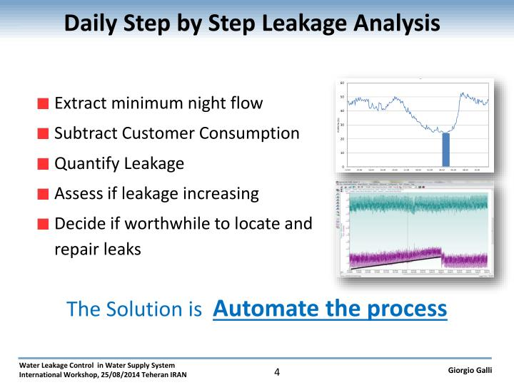 Daily Step by Step Leakage Analysis