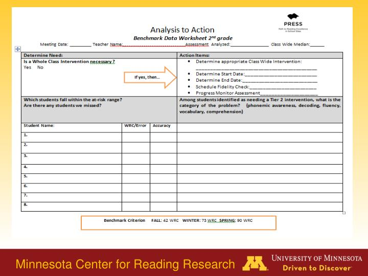 Minnesota Center for Reading Research