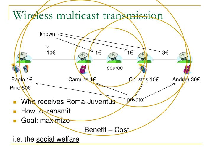 Wireless multicast transmission